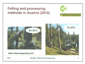 オーストリアの伐倒方法割合